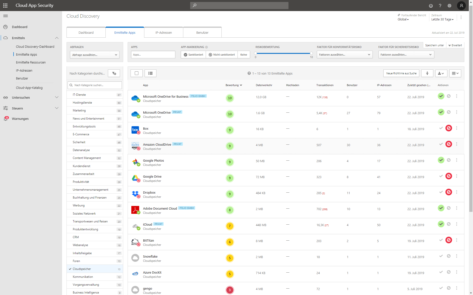Screenshot: Microsoft Cloud App Security